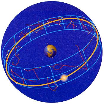 Современная схема Зодиакальных